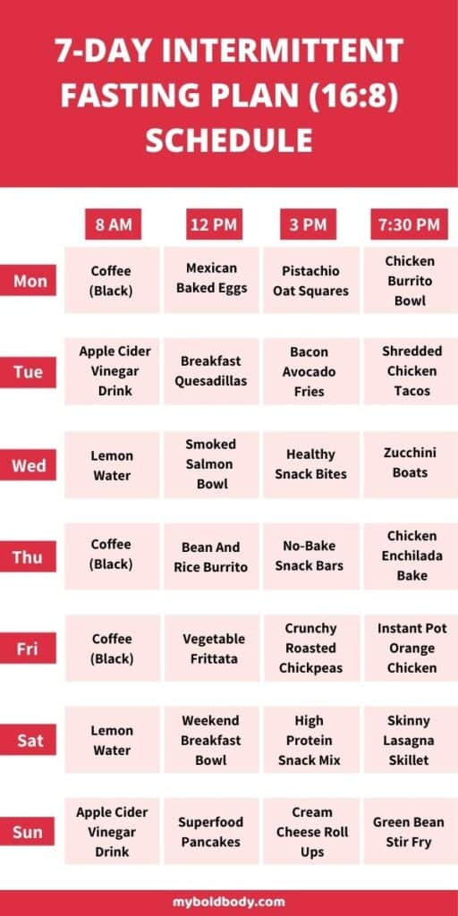 7 day Intermittent Fasting Meal plan - 16:8 schedule for weight loss